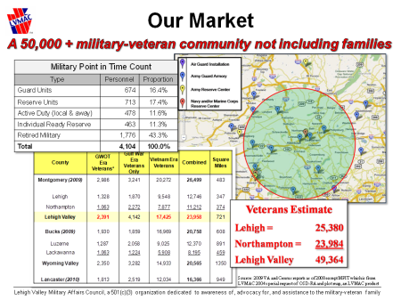 LVMAC Service Area Demographics 19 Jan 2009 FINAL