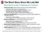 20June2013 Executives Presentation Slide 7 (Short Story)